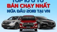 Đâu là xe ô tô bán chạy nhất 4 tháng đầu năm 2018 tại Việt Nam?